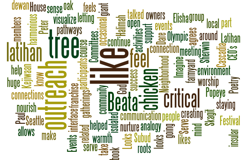 Subud PNW Group 4 wordle 3.28.15